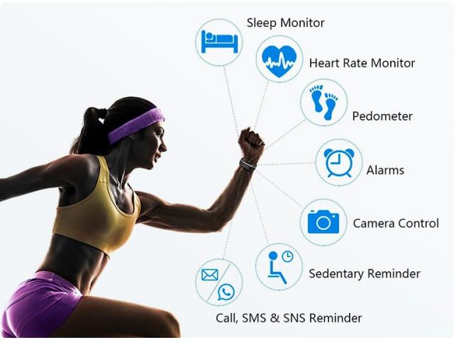 Where to Buy ActiV8 Fitness Tracker?