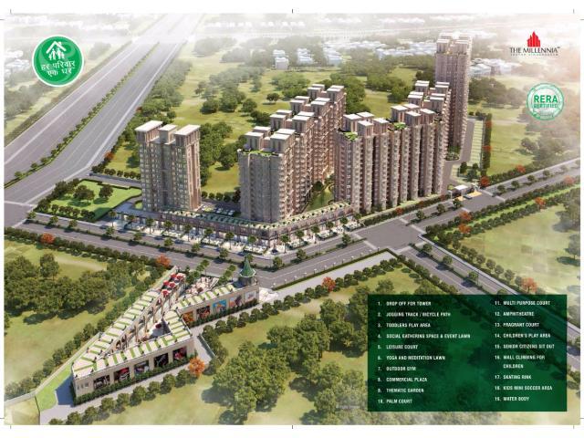 Signature Global The Millennia Sector 37D Gurgaon